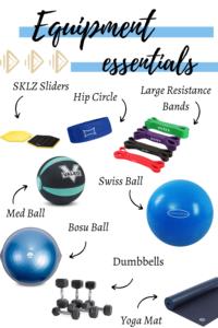 Home Gym Equipment Essentials